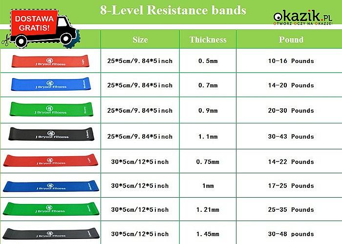 Poznaj nowy wymiar ćwiczenia w domu z  mocnymi i wytrzymałymi gumami